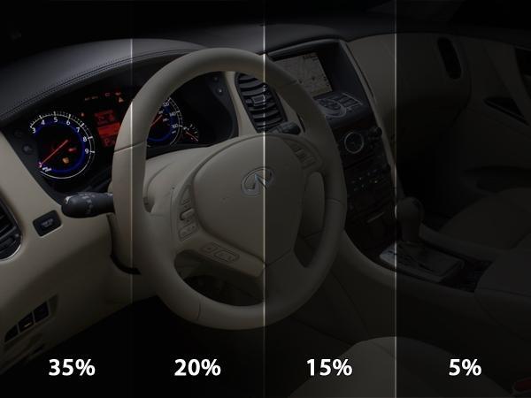 procent_sveta