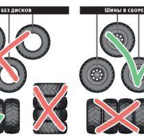 Как хранить летние шины зимой? фото